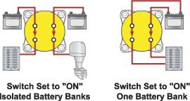 m series battery switch blue sea systems Blue Sea Systems Battery Switch Wiring Diagram dual circuit™ off, on switches the positive and negative terminals of one battery bank, or it switches two isolated battery banks blue sea systems battery switch wiring diagram