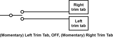 common switching applications