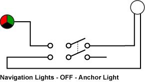 common switching applications blue sea systems to see more wiring examples applications for navigation lights see technical brief navigation light switching for vessels under 20m