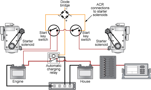 164852 start lockout for two engines blue sea systems blue sea dual battery switch wiring diagram at bakdesigns.co