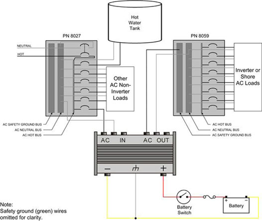 Inverter High Load Isolation Blue Sea Systems