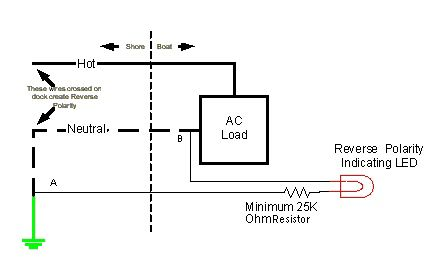 reverse polarity wiring diagram ac reverse polarity false indicators - blue sea systems golf cart forward reverse switch wiring diagram #11