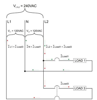 3 phase 240 volt wire diagram 240 volt phase diagram current flow in 120/240 volt ac systems - blue sea systems