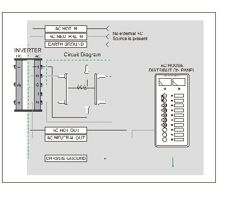 Boat Ac Wiring - Wiring Diagram Sheet Boat Ac Wiring on boat ac thermostat, boat ac pump, boat ac power, boat fuel gauge,