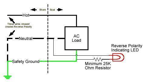 Ac Wiring Polarity Wiring Diagram Portal