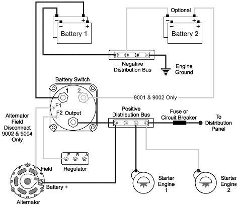 Pogledaj temu  Punjenje akumulatora  drugi dio