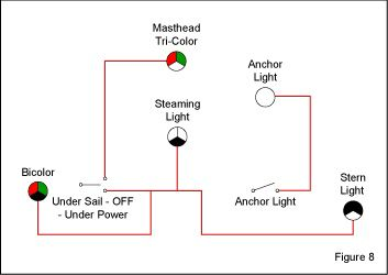 navigation light switching for vessels under 20 meters blue sea rh bluesea com Flood Light Wiring Diagram Outdoor Lighting Wiring Diagram