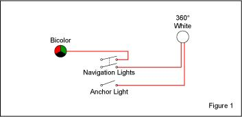 navigation light switching for vessels under 20 meters - blue sea, Wiring diagram