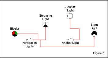 navigation light switching for vessels under 20 meters blue sea rh bluesea com