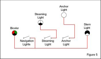 B Boat Navigation Lights Wiring Diagram on boat dock wiring schematics, boat lighting diagram, boat wiring information, marine electrical system diagram, bass tracker ignition switch diagram, boat navigation lights port, boat switch diagram, outboard motor ignition switch diagram, boat navigation pole lights, boat nav light switch, port and starboard ship diagram, boat navigation side lights, boat nav lights wiring for dummies, boat wiring fuse box diagrams, boat navigation lights anchor, boat navigation light system,
