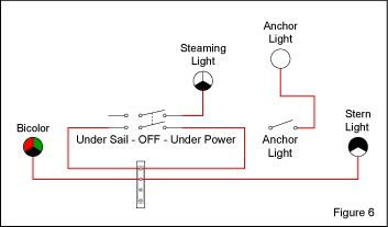 Navigation Light Switching For Vessels Under 20 Meters Blue