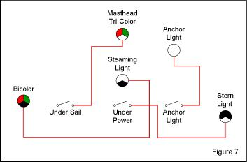 navigation light switching for vessels under 20 meters blue sea rh bluesea com Where Are Marine Masthead Light Masthead Light On a Boat