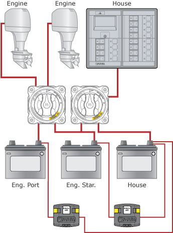 house wiring diagram with elcb dual circuit plus trade battery switch solution for three