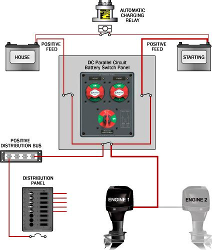 47984?qlt=80&cell=500500&cvt=jpeg newsletter, issue 18 Dual Battery Wiring Diagram at crackthecode.co