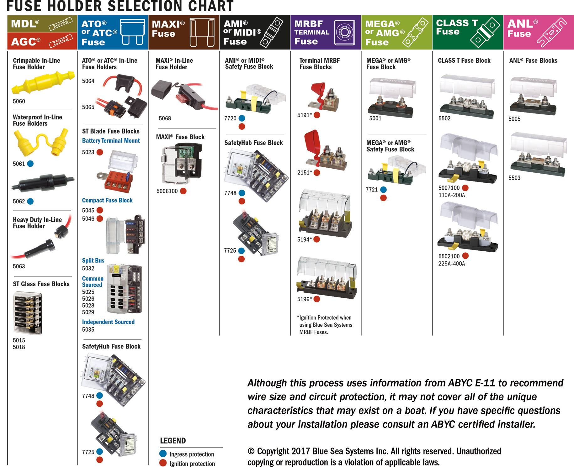 Part 2 select a fuse and fuse holder for your dc product click the image below to enlarge greentooth Image collections