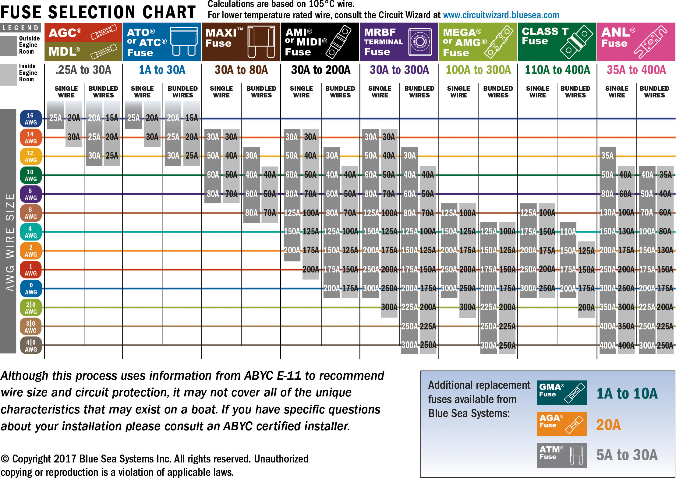fuse box size owner manual \u0026 wiring diagram Office Fuse Box