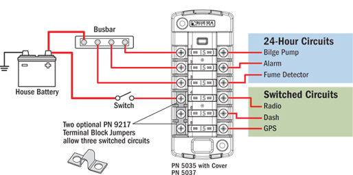 ST BladeDiagram fuse block wiring diagram typical rv wiring diagram fuse block  at gsmportal.co
