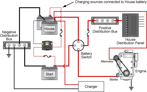 acr_wiring_diagram preventing cycling in battery combiners, voltage sensitive relays simple boat wiring diagram at crackthecode.co