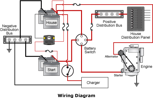 app_brief_120_ACR_noisy_3 the 120 amp si acr handles \u201dnoisy\u201d charger output blue sea systems blue sea si acr wiring diagram at n-0.co