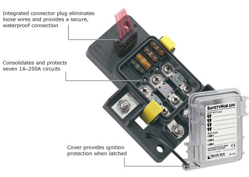 the safetyhub 100 fuse block