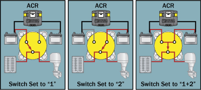 selector_switch_operation adding a secondary battery, battery switch, and automatic charging blue sea si acr wiring diagram at n-0.co