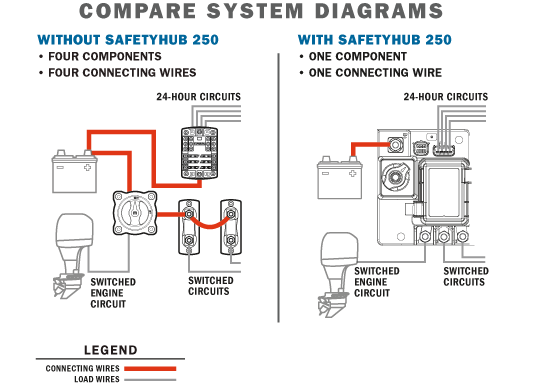 6v To 12v Wiring Diagram besides The SafetyHub 250 Fuse Block with Remote Battery Switch as well 12to24 besides File Circuit diagram  E2 80 93 pictorial and schematic as well Square D Contactor Wiring Diagram. on 12 volt parallel battery wiring diagram