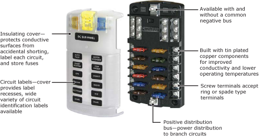 Fuse Box For Small Boat : St screw terminal blade fuse block features and