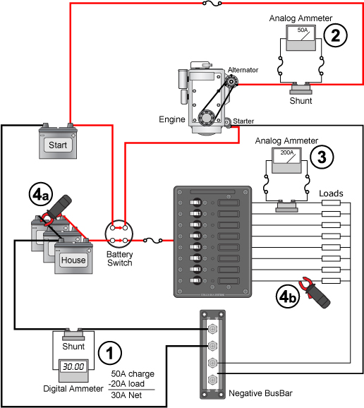 Strategies For Monitoring Dc Current