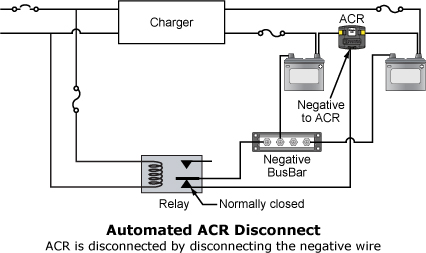 solving acr multi program multi output charger interference bluesolving acr multi program multi output charger interference