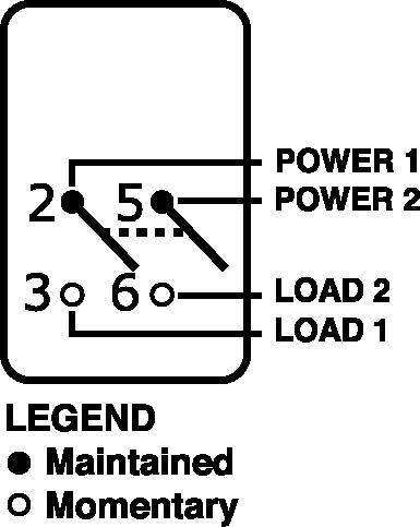 ON Blue Sea 8288 Marine Contura Switch DPST OFF- Black 12V 24V Momentary