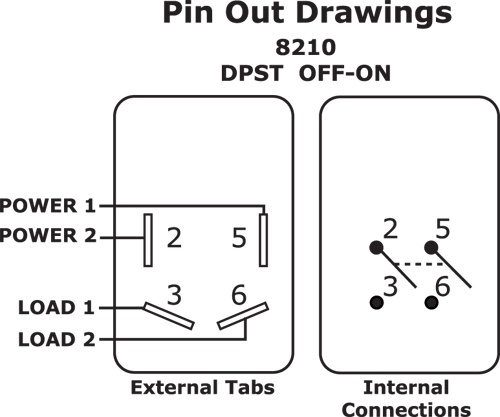 Switch Toggle DPST OFF-ON - Blue Sea Systems