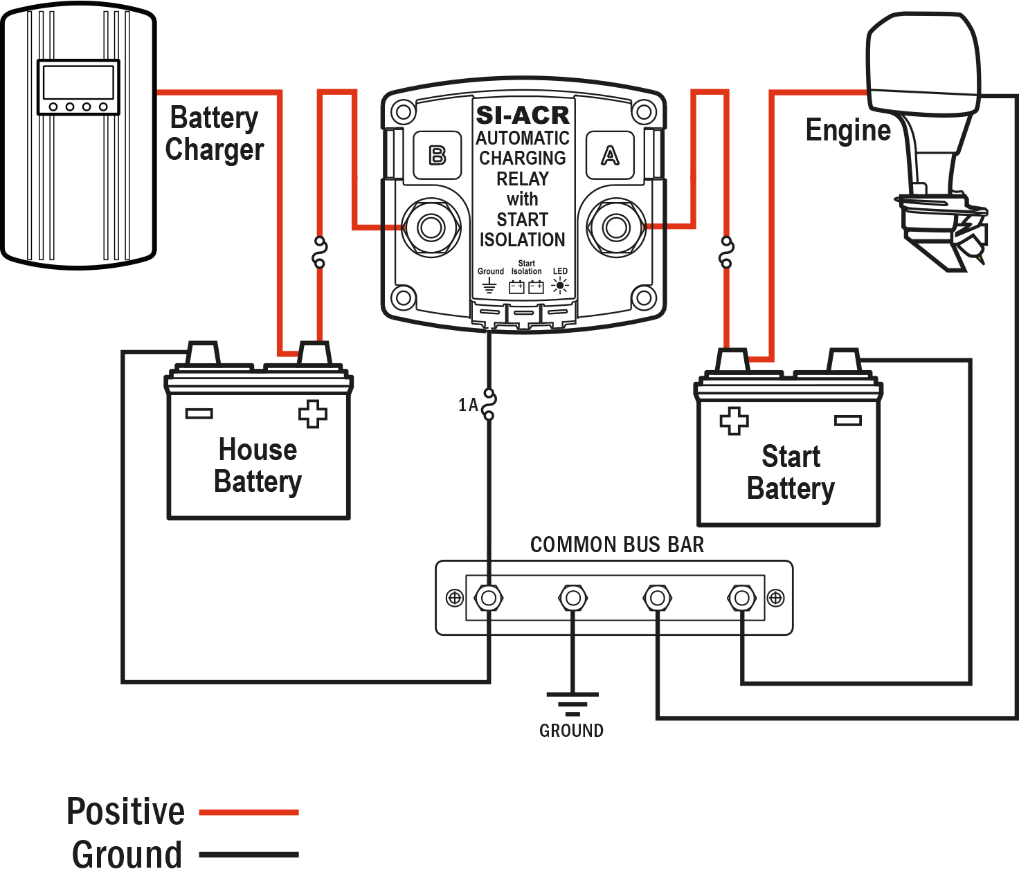 si-acr automatic charging relay - 12/24v dc 120a - blue sea systems dual battery wiring diagram bus #8