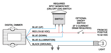 contura dimmer control switch spdt black on off on blue wiring diagram for digital dimmer · other contura switches