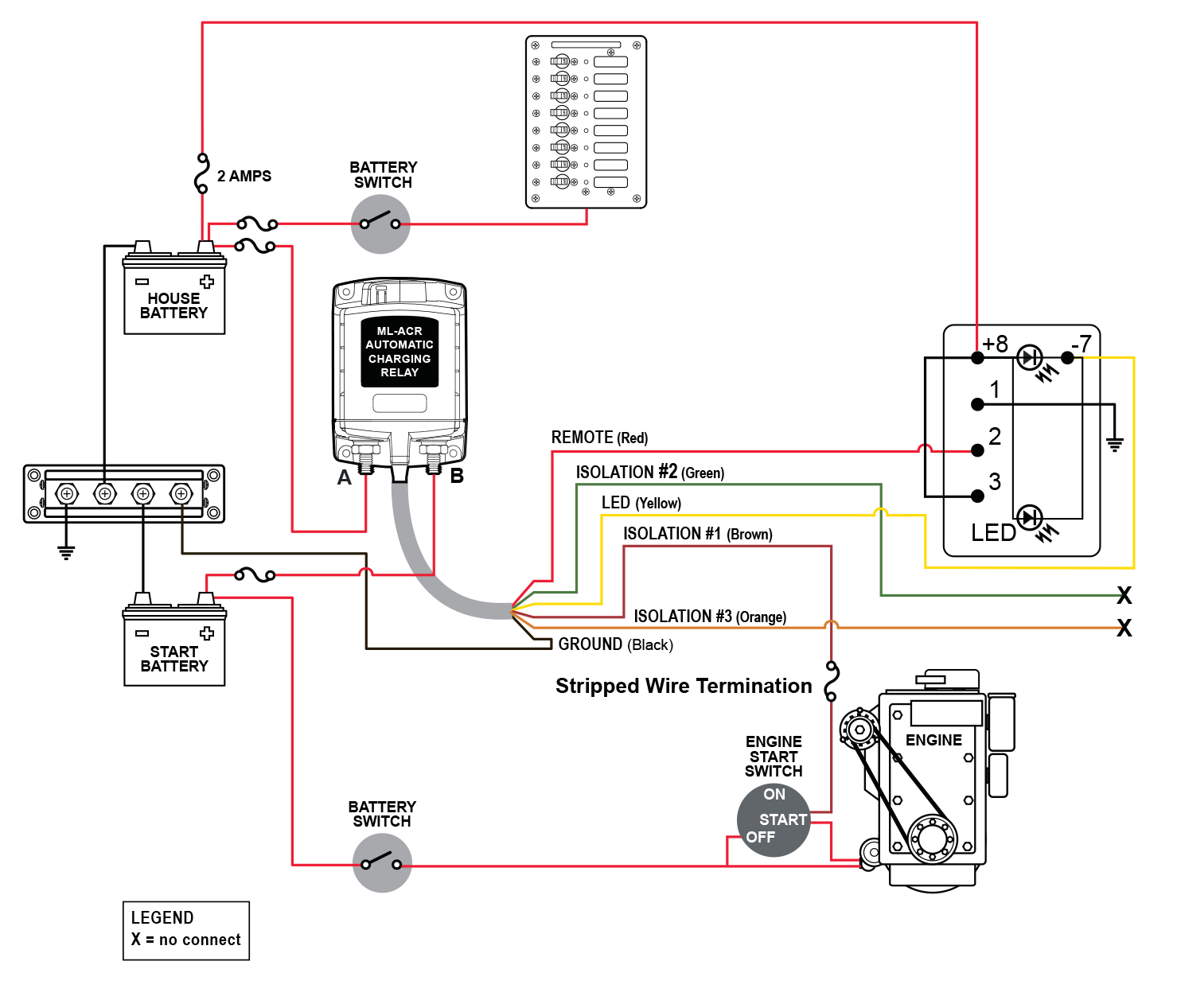 ML ACRs blue sea wiring diagram boat wiring schematics \u2022 free wiring blue sea fuse box install at bakdesigns.co